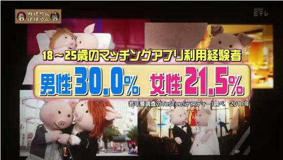 ねほりんぽほりん マッチングアプリ TV番組内 1