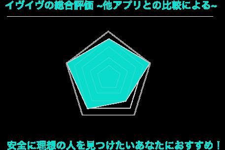 マッチングアプリ恋愛12