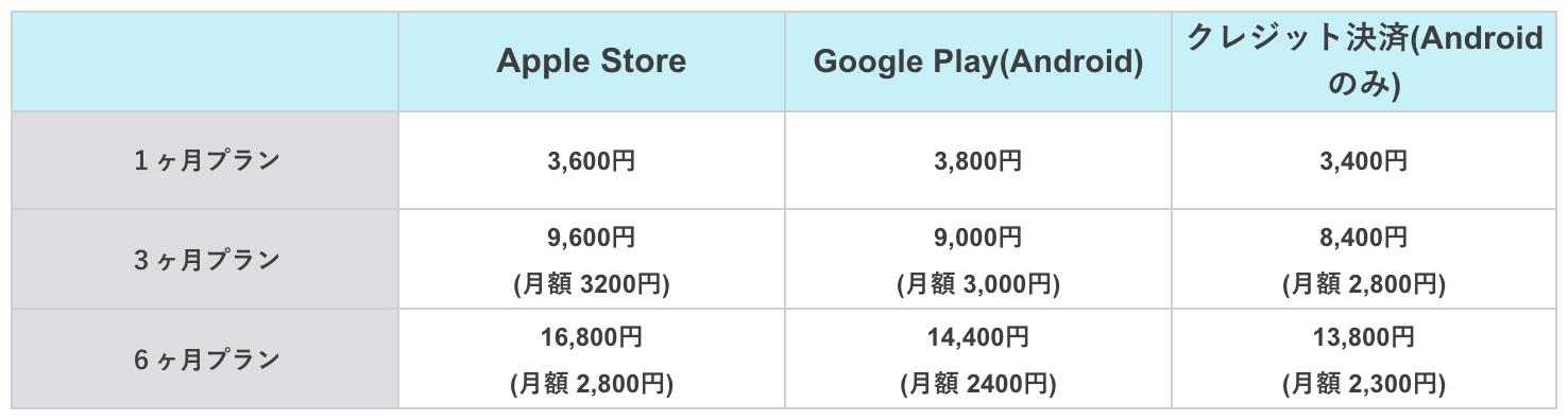 マッチングアプリ恋愛16