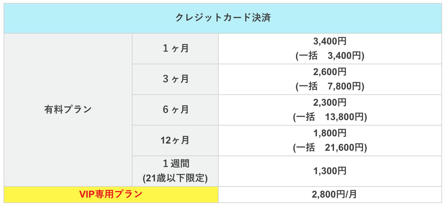 マッチングアプリ恋愛26