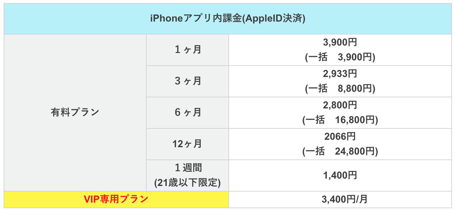マッチングアプリ恋愛24