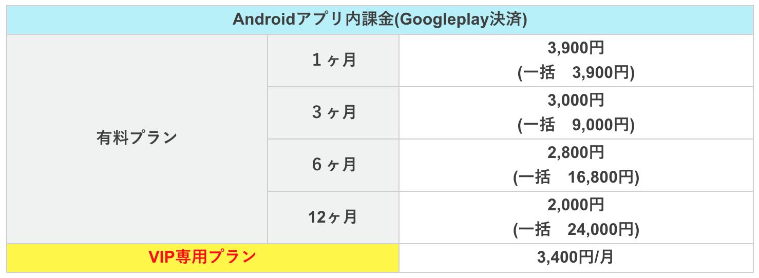 マッチングアプリ恋愛25