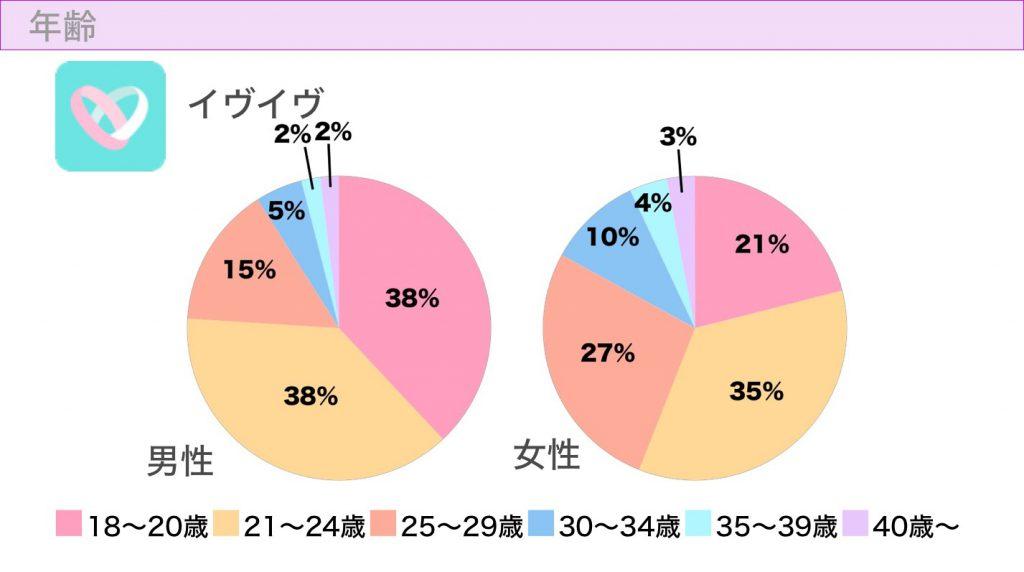 マッチングアプリ恋愛15
