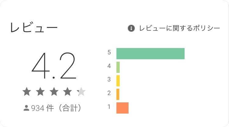 マッチングアプリ恋愛14