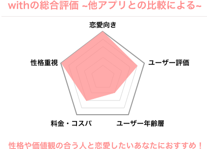 マッチングアプリ恋愛19