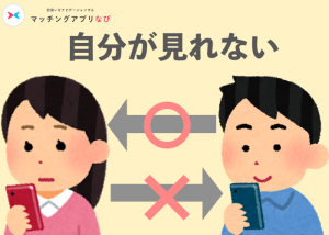 withの非表示