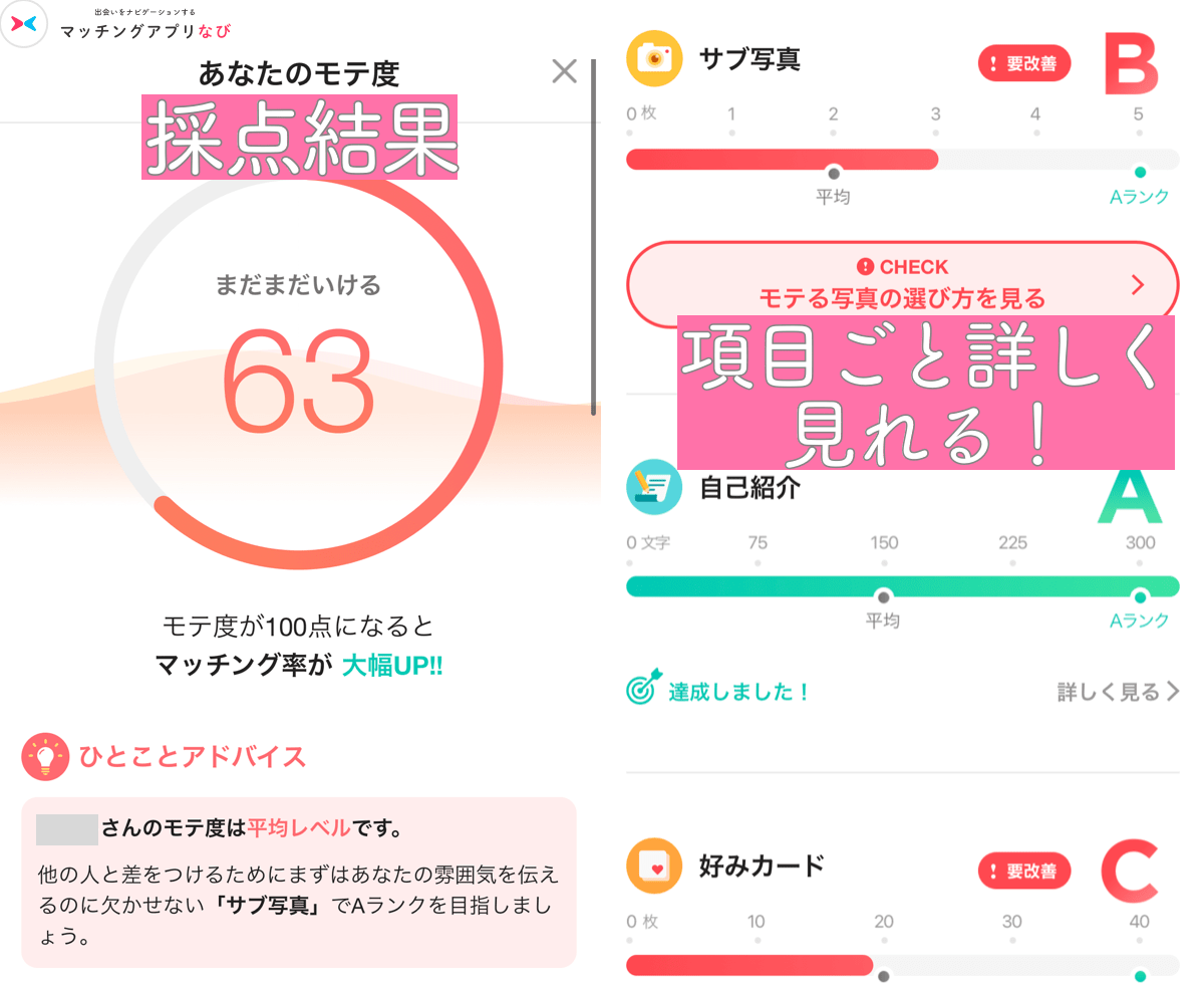 withモテ度採点結果