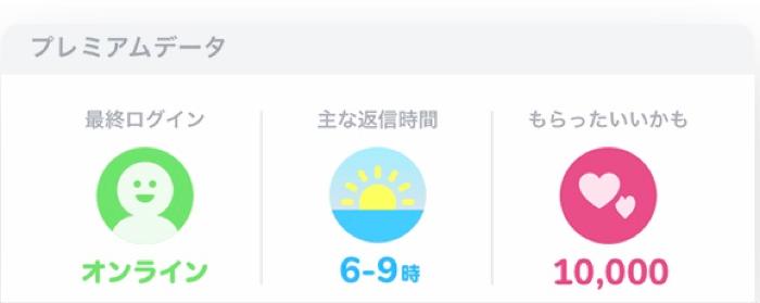 タップル プレミアムデータ 画面