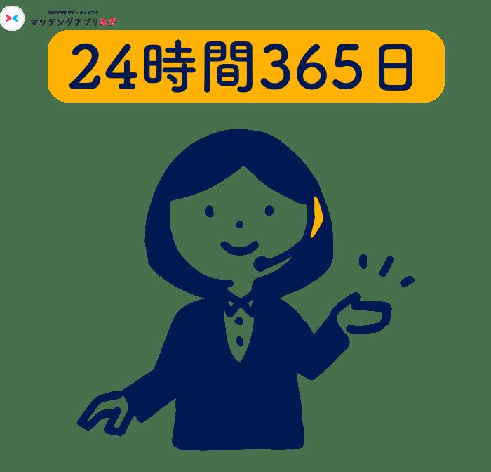 24時間365日のオンラインサポート