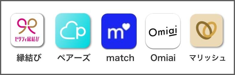 新垣さんが使っていたアプリ