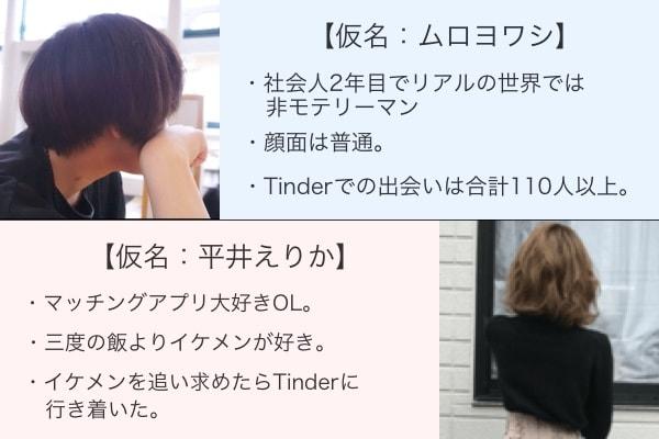 tinderユーザー