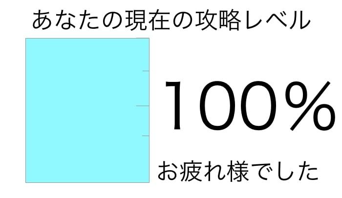 攻略レベル 100%