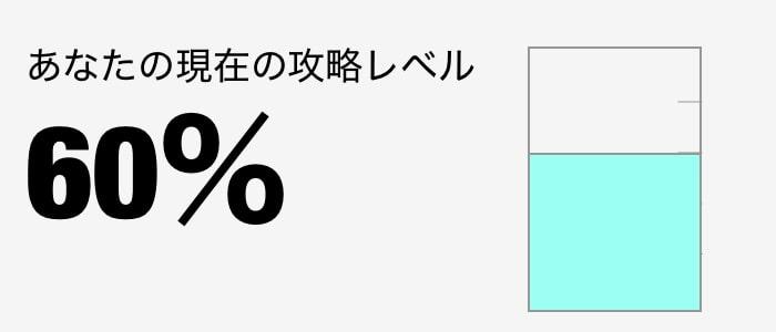 攻略レベル 60%