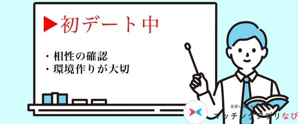 マッチングアプリ 初デート中