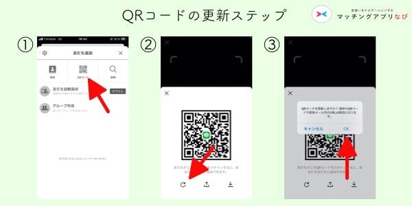 QRコード更新ステップ