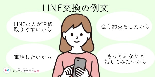 LINE交換の例文