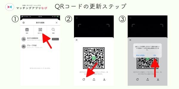 QRコードの更新ステップ