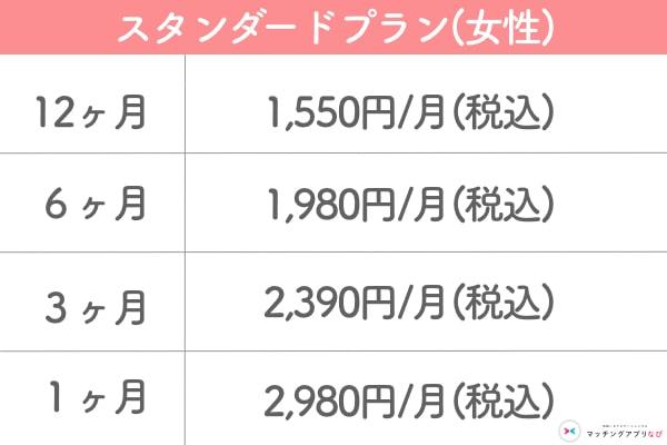 いきなりデート 女性会員 アプリ利用料金