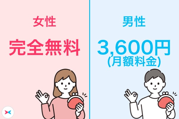 フェリ恋 料金 男性3600円 女性無料