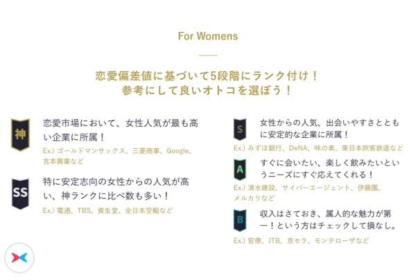 フェリ恋 男性 ランク分け 企業レベル